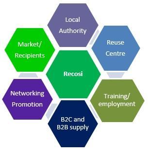 local_authority
